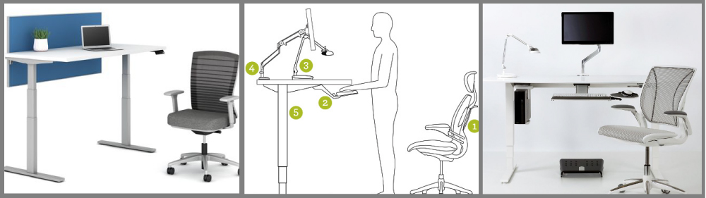 Photos of ergonomic seating and ergonomic standing desk diagram